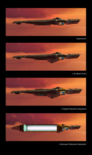 SUPERCARRIER presentation