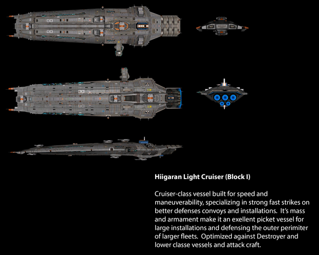 Hiigaran Light Cruiser (Block I)