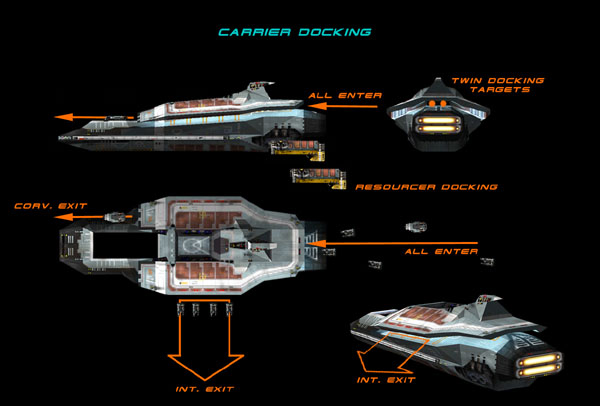 RC carrier docking
