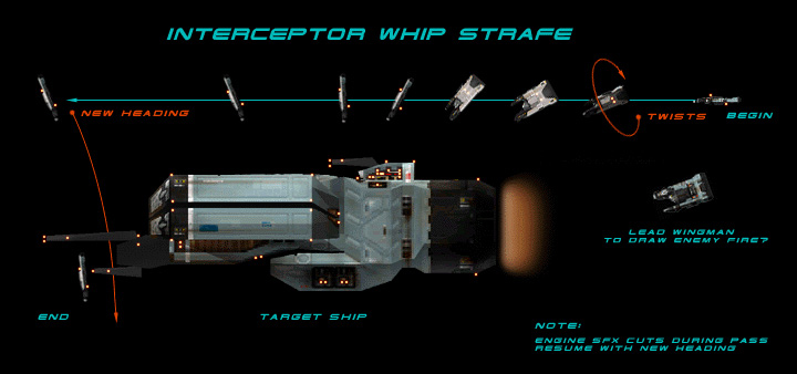 RC int whipstrafe